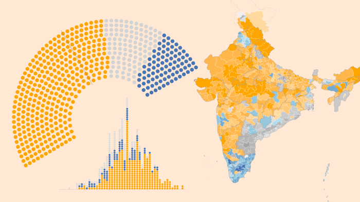 Scraping data of 2019 Indian General Election using Python Request and BeautifulSoup and analyzing it