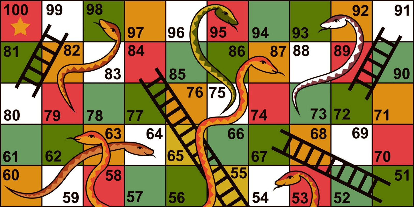 Text based snake and ladder game in python