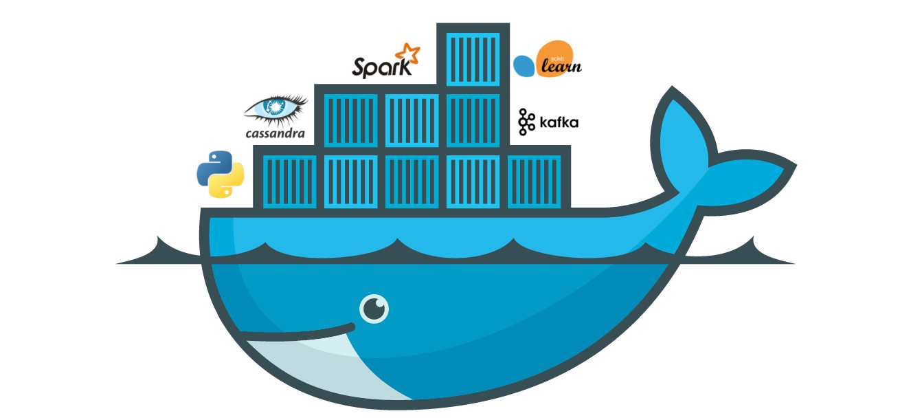 Using Docker instead of Virtual Environment for Django app development