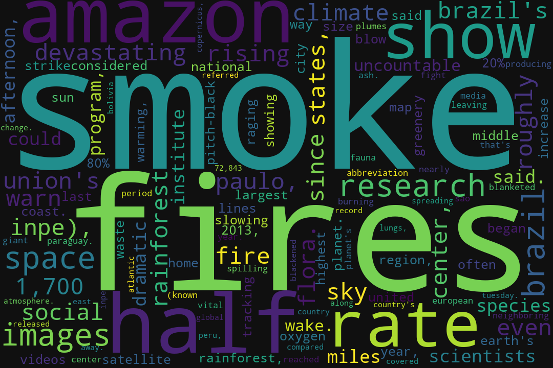 Python Script 16: Generating word cloud image of a text using python